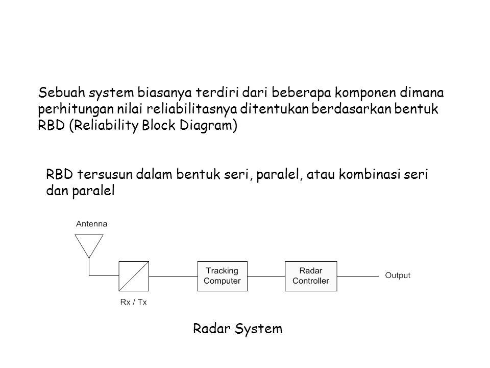 Ukuran-ukuran Reliability (System) Sebuah system biasanya terdiri dari beberapa komponen dimana perhitungan nilai reliabilitasnya ditentukan berdasark