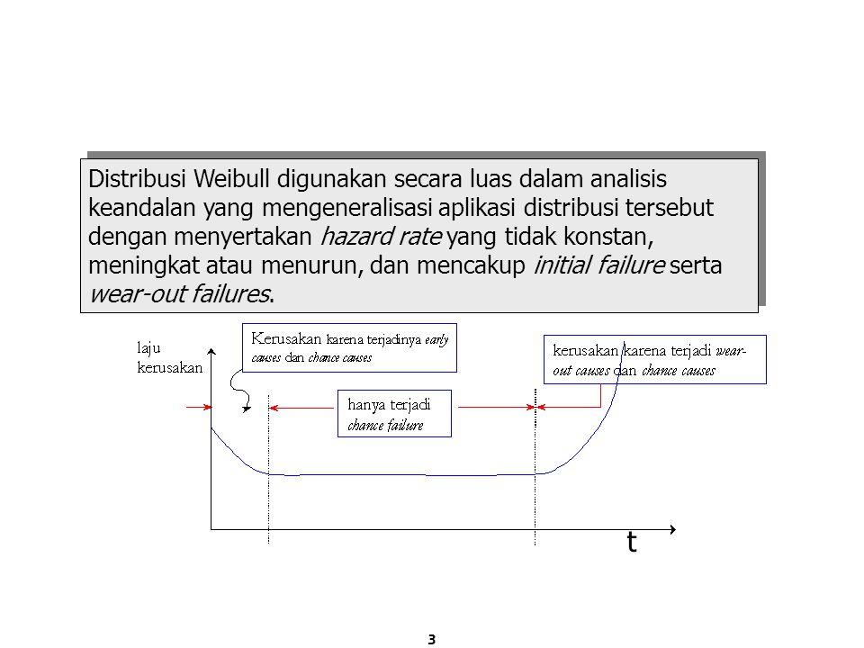 3 Distribusi Probabilitas Weibull (3) Distribusi Weibull digunakan secara luas dalam analisis keandalan yang mengeneralisasi aplikasi distribusi terse