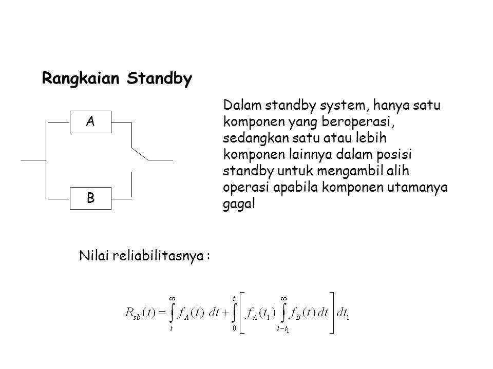 Ukuran-ukuran Reliability (System) Rangkaian Standby A Dalam standby system, hanya satu komponen yang beroperasi, sedangkan satu atau lebih komponen l