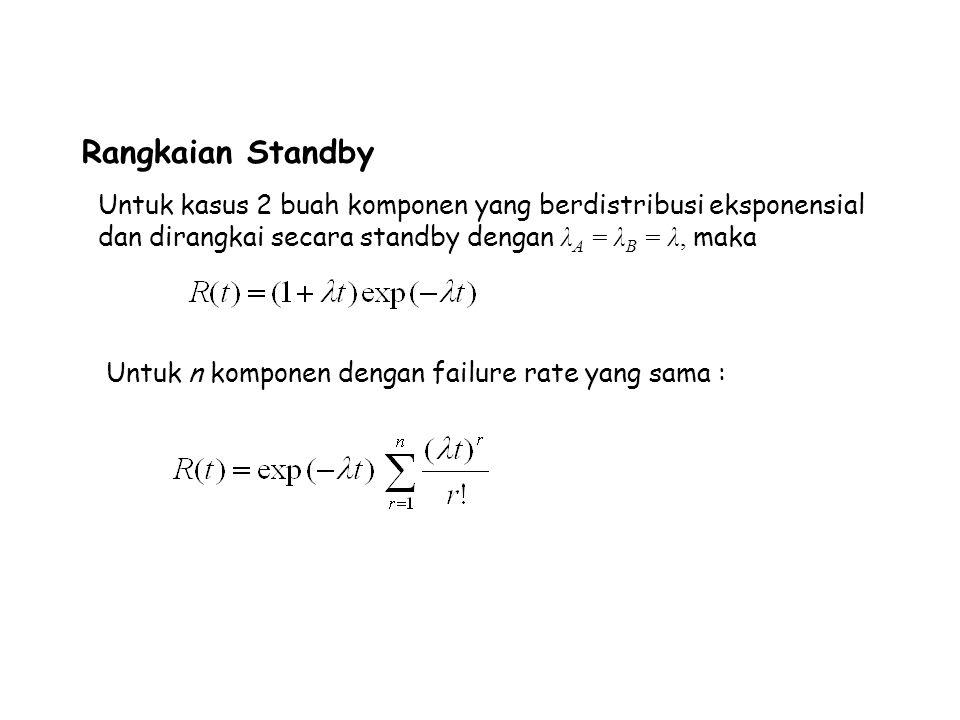 Ukuran-ukuran Reliability (System) Rangkaian Standby Untuk kasus 2 buah komponen yang berdistribusi eksponensial dan dirangkai secara standby dengan λ