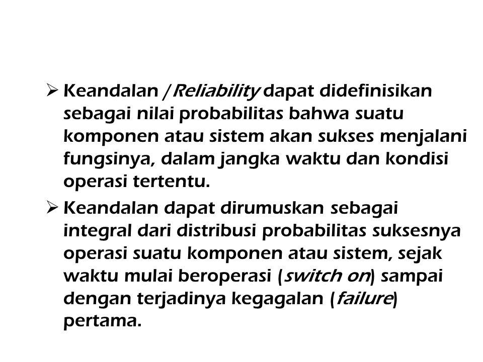 Definisi Keandalan /Reliability dapat didefinisikan sebagai nilai probabilitas bahwa suatu komponen atau sistem akan sukses menjalani fungsinya, dala