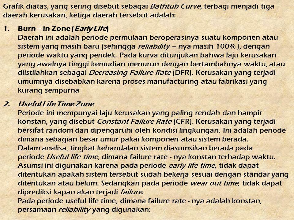 3.Wear Out Zone Periode ini adalah periode akhir masa pakai komponen atau sistem.