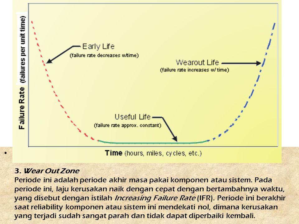 3. Wear Out Zone Periode ini adalah periode akhir masa pakai komponen atau sistem. Pada periode ini, laju kerusakan naik dengan cepat dengan bertambah