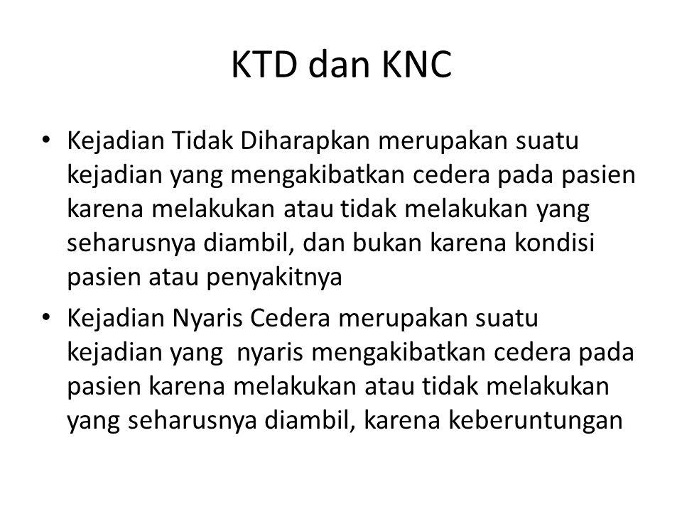 KTD dan KNC Kejadian Tidak Diharapkan merupakan suatu kejadian yang mengakibatkan cedera pada pasien karena melakukan atau tidak melakukan yang seharusnya diambil, dan bukan karena kondisi pasien atau penyakitnya Kejadian Nyaris Cedera merupakan suatu kejadian yang nyaris mengakibatkan cedera pada pasien karena melakukan atau tidak melakukan yang seharusnya diambil, karena keberuntungan
