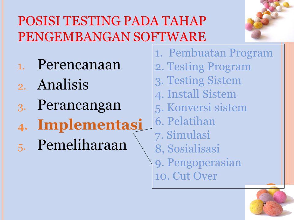 # POSISI TESTING PADA TAHAP PENGEMBANGAN SOFTWARE 1.
