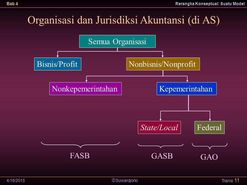  Suwardjono Bab 4Rerangka Konseptual: Suatu Model 4/16/2015 Transi 11 Organisasi dan Jurisdiksi Akuntansi (di AS) Semua Organisasi Bisnis/ProfitNonbi