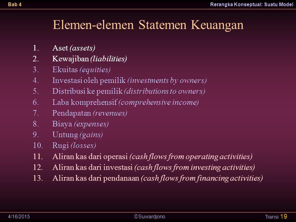  Suwardjono Bab 4Rerangka Konseptual: Suatu Model 4/16/2015 Transi 19 Elemen-elemen Statemen Keuangan 1.Aset (assets) 2.Kewajiban (liabilities) 3.Eku