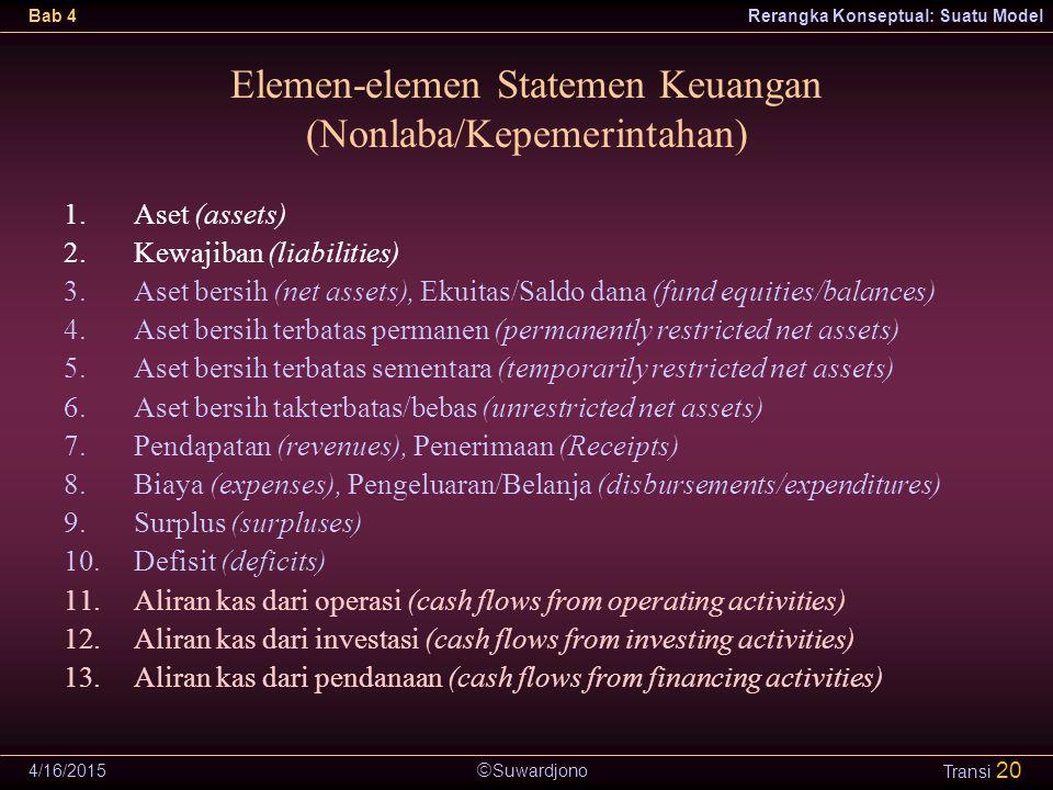  Suwardjono Bab 4Rerangka Konseptual: Suatu Model 4/16/2015 Transi 20 Elemen-elemen Statemen Keuangan (Nonlaba/Kepemerintahan) 1.Aset (assets) 2.Kewa