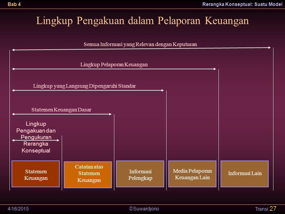  Suwardjono Bab 4Rerangka Konseptual: Suatu Model 4/16/2015 Transi 27 Lingkup Pengakuan dalam Pelaporan Keuangan Catatan atas Statemen Keuangan State