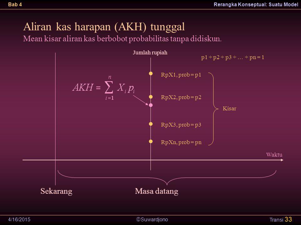  Suwardjono Bab 4Rerangka Konseptual: Suatu Model 4/16/2015 Transi 33 Aliran kas harapan (AKH) tunggal Mean kisar aliran kas berbobot probabilitas ta