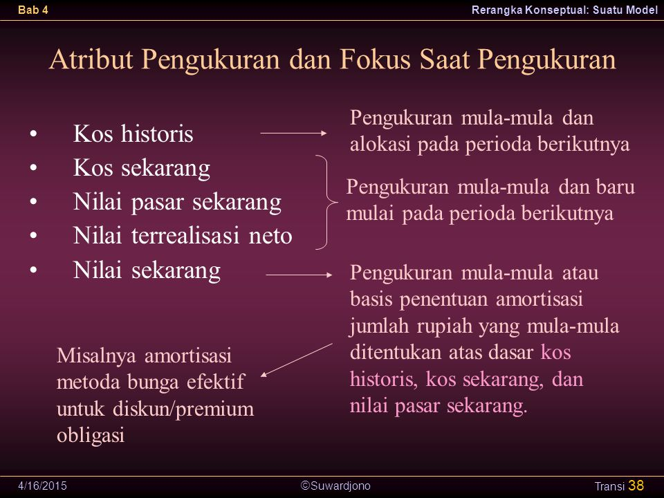  Suwardjono Bab 4Rerangka Konseptual: Suatu Model 4/16/2015 Transi 38 Atribut Pengukuran dan Fokus Saat Pengukuran Kos historis Kos sekarang Nilai pa