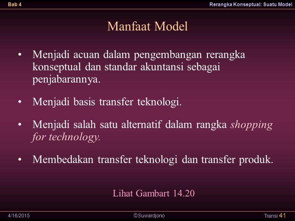  Suwardjono Bab 4Rerangka Konseptual: Suatu Model 4/16/2015 Transi 41 Manfaat Model Menjadi acuan dalam pengembangan rerangka konseptual dan standar