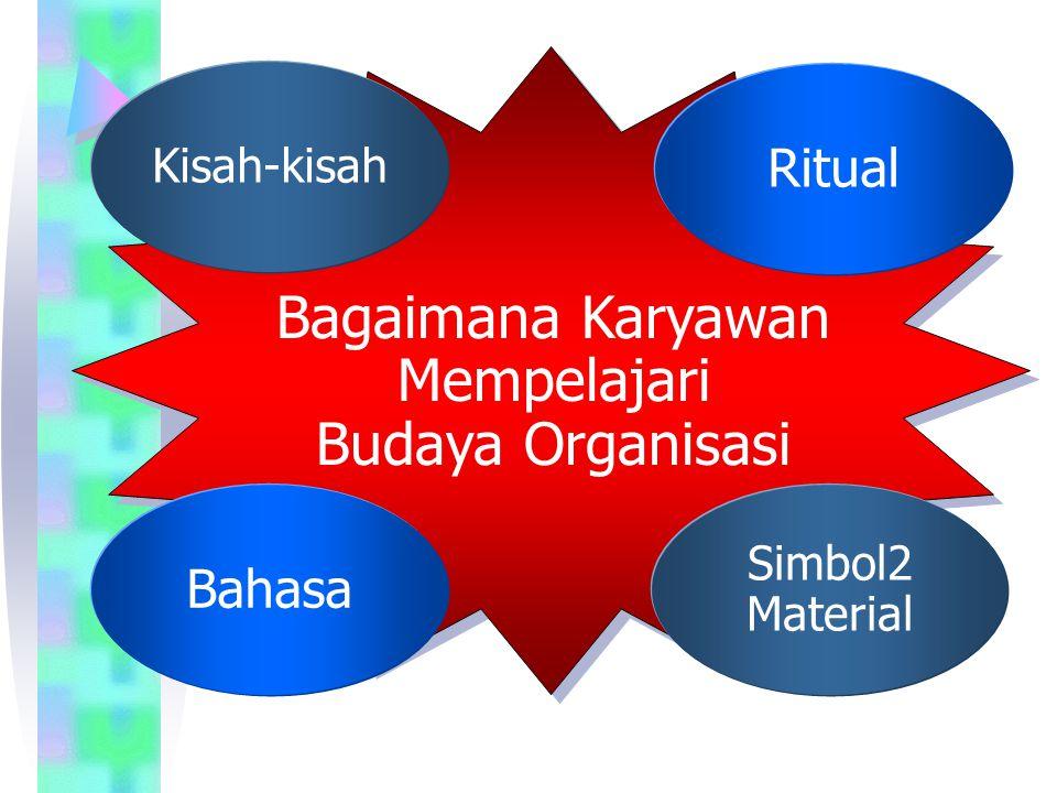 Bagaimana Karyawan Mempelajari Budaya Organisasi Ritual Simbol2 Material Bahasa Kisah-kisah