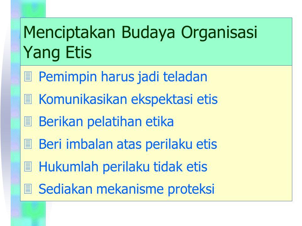 Menciptakan Budaya Organisasi Yang Etis 3 Pemimpin harus jadi teladan 3 Komunikasikan ekspektasi etis 3 Berikan pelatihan etika 3 Beri imbalan atas pe