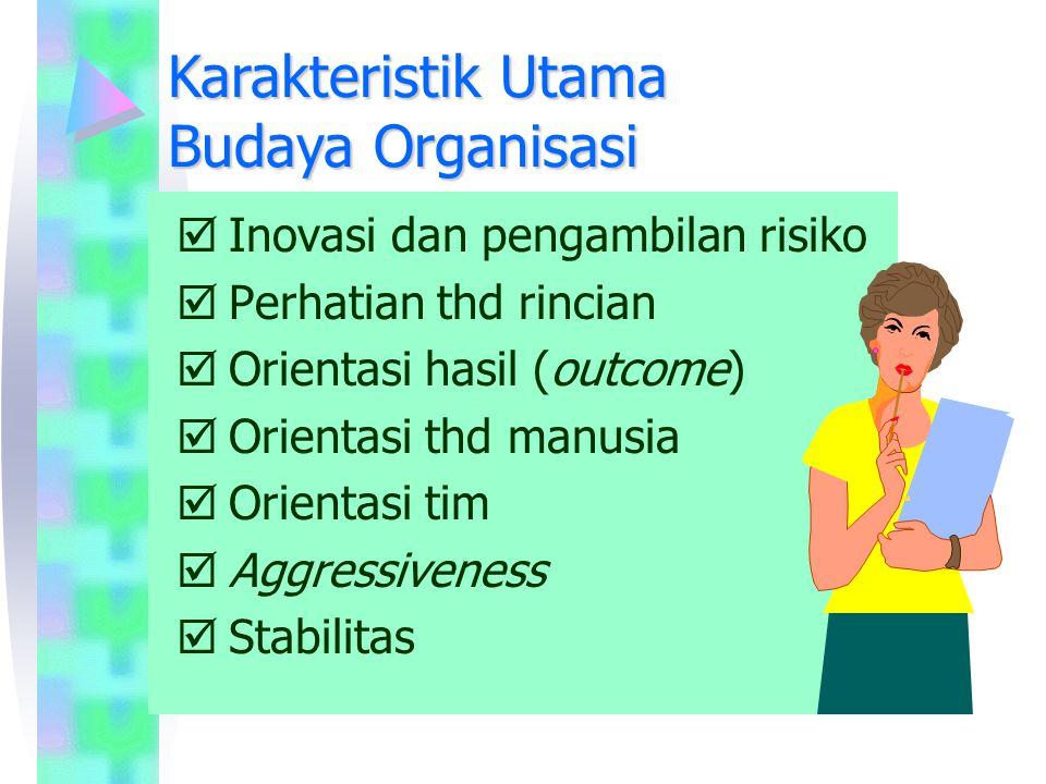 Karakteristik Utama Budaya Organisasi  Inovasi dan pengambilan risiko  Perhatian thd rincian  Orientasi hasil (outcome)  Orientasi thd manusia  O