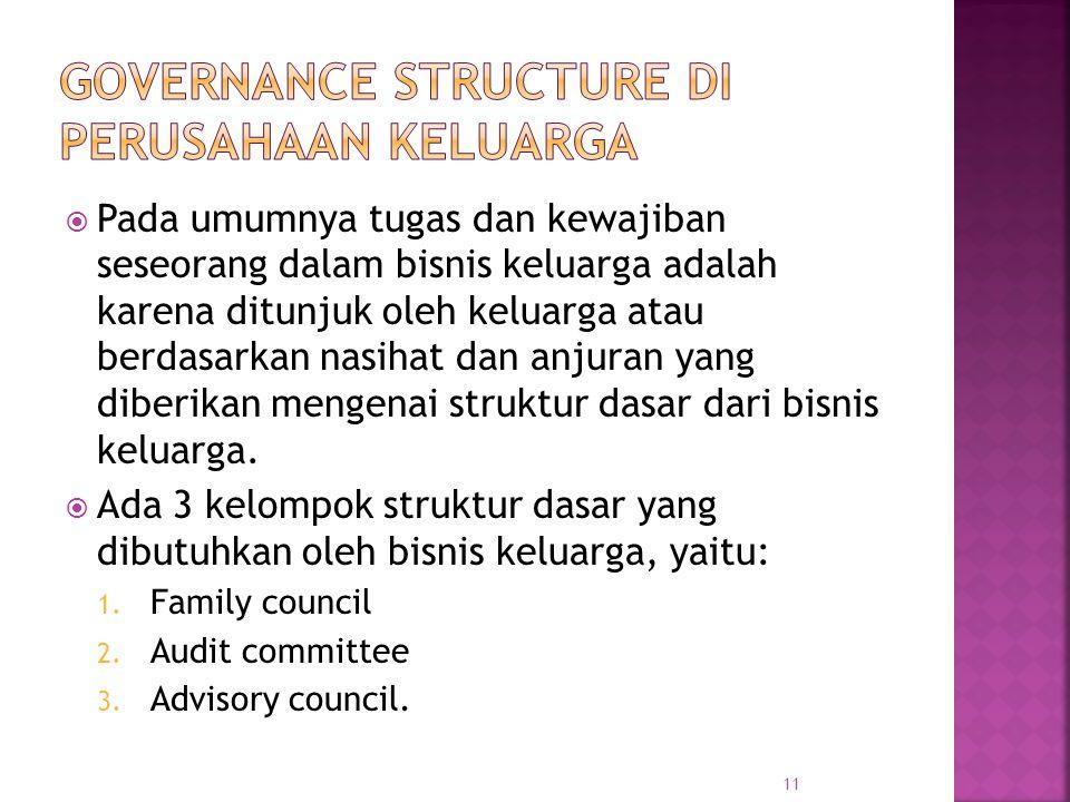  Pada umumnya tugas dan kewajiban seseorang dalam bisnis keluarga adalah karena ditunjuk oleh keluarga atau berdasarkan nasihat dan anjuran yang dibe