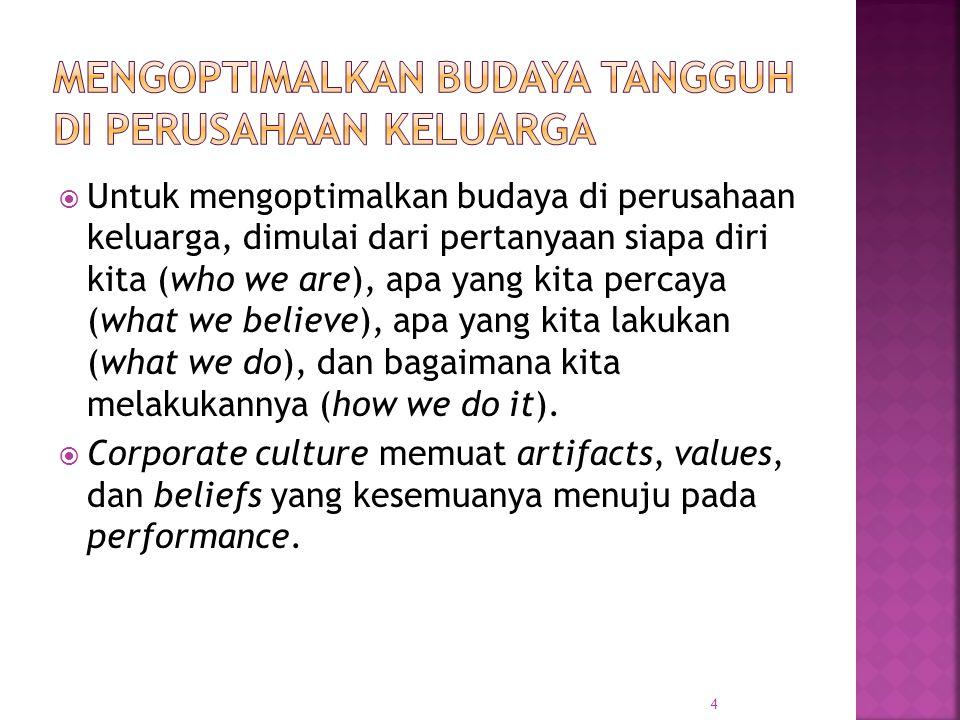  Untuk mengoptimalkan budaya di perusahaan keluarga, dimulai dari pertanyaan siapa diri kita (who we are), apa yang kita percaya (what we believe), a