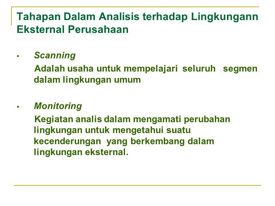 Tahapan Dalam Analisis terhadap Lingkungann Eksternal Perusahaan  Scanning Adalah usaha untuk mempelajari seluruh segmen dalam lingkungan umum  Moni