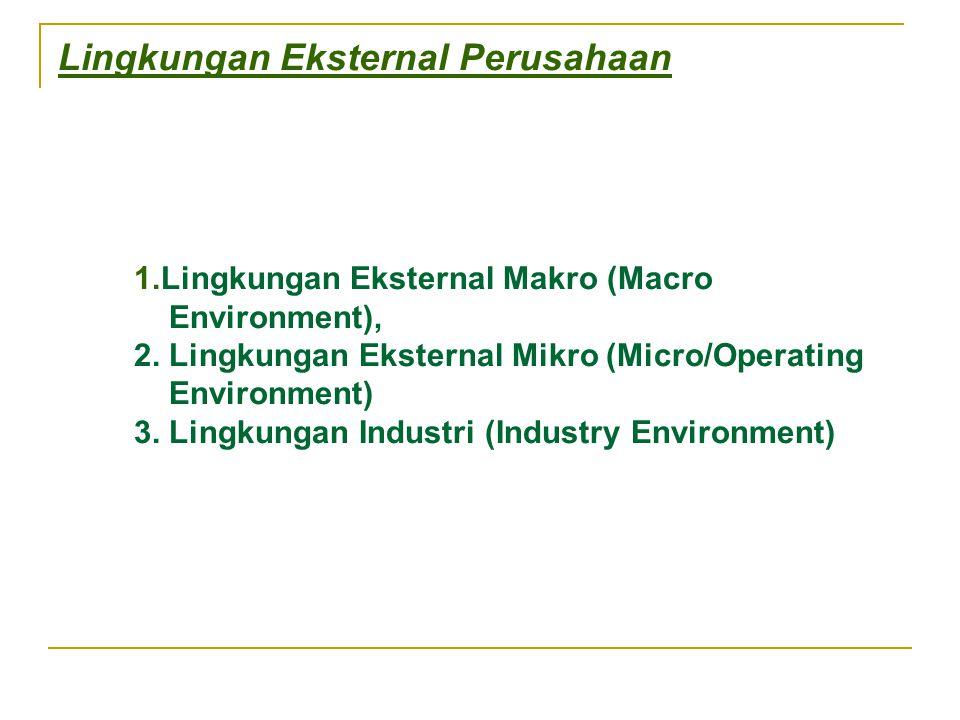 Lingkungan Eksternal Perusahaan 1.Lingkungan Eksternal Makro (Macro Environment), 2. Lingkungan Eksternal Mikro (Micro/Operating Environment) 3. Lingk