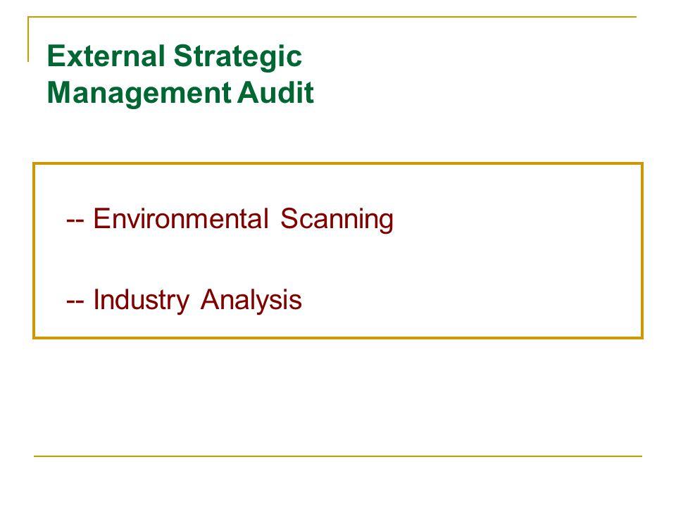 External Strategic Management Audit -- Environmental Scanning -- Industry Analysis