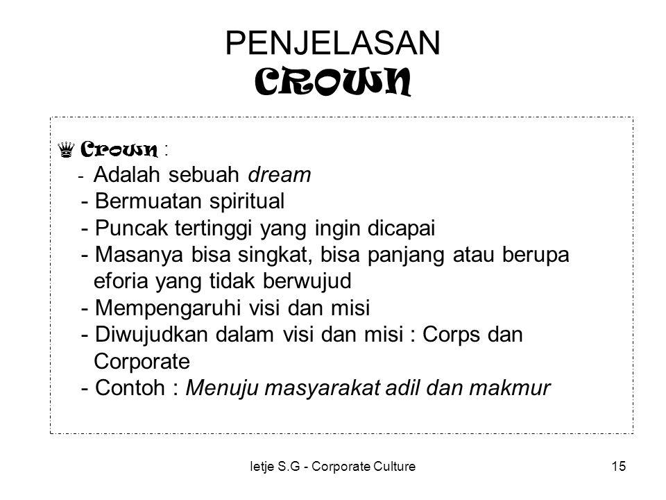Ietje S.G - Corporate Culture15 PENJELASAN CROWN ♛ Crown : - Adalah sebuah dream - Bermuatan spiritual - Puncak tertinggi yang ingin dicapai - Masanya bisa singkat, bisa panjang atau berupa eforia yang tidak berwujud - Mempengaruhi visi dan misi - Diwujudkan dalam visi dan misi : Corps dan Corporate - Contoh : Menuju masyarakat adil dan makmur