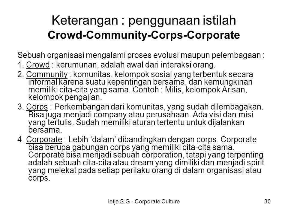 Ietje S.G - Corporate Culture30 Keterangan : penggunaan istilah Crowd-Community-Corps-Corporate Sebuah organisasi mengalami proses evolusi maupun pelembagaan : 1.