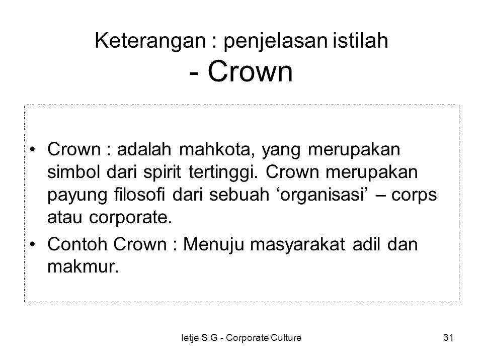 Ietje S.G - Corporate Culture31 Keterangan : penjelasan istilah - Crown Crown : adalah mahkota, yang merupakan simbol dari spirit tertinggi.