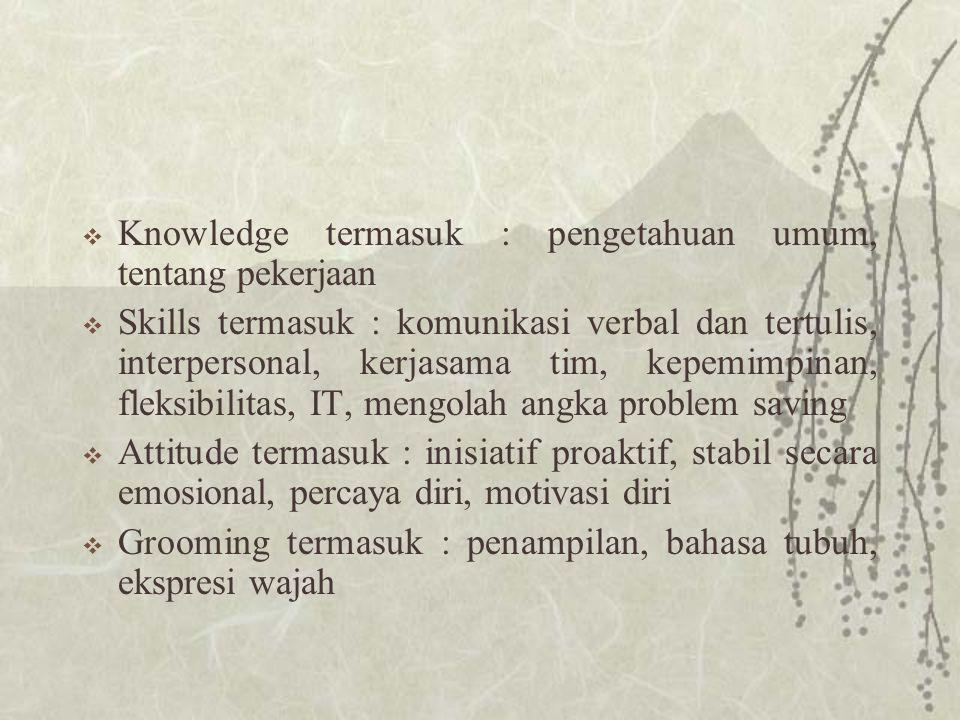  Knowledge termasuk : pengetahuan umum, tentang pekerjaan  Skills termasuk : komunikasi verbal dan tertulis, interpersonal, kerjasama tim, kepemimpi