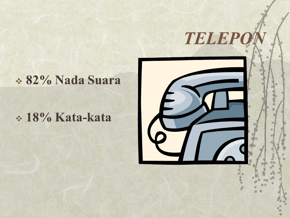 TELEPON  82% Nada Suara  18% Kata-kata