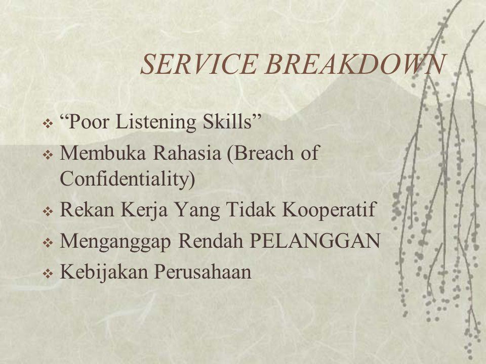 """SERVICE BREAKDOWN  """"Poor Listening Skills""""  Membuka Rahasia (Breach of Confidentiality)  Rekan Kerja Yang Tidak Kooperatif  Menganggap Rendah PELA"""