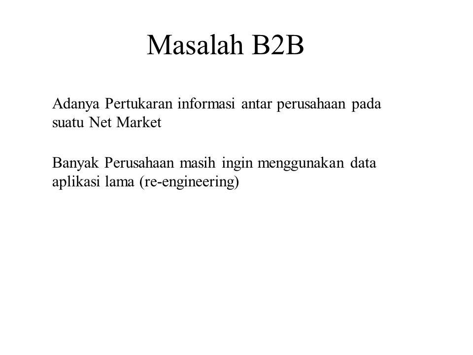 Masalah B2B Adanya Pertukaran informasi antar perusahaan pada suatu Net Market Banyak Perusahaan masih ingin menggunakan data aplikasi lama (re-engineering)