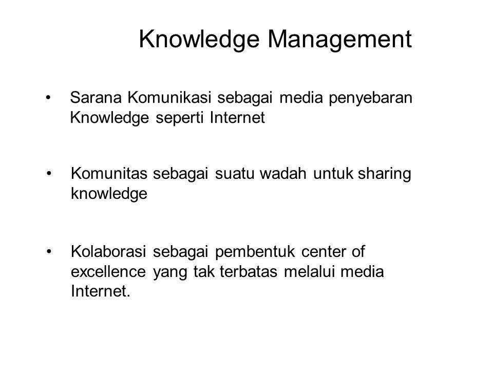 Knowledge Management Sarana Komunikasi sebagai media penyebaran Knowledge seperti Internet Komunitas sebagai suatu wadah untuk sharing knowledge Kolaborasi sebagai pembentuk center of excellence yang tak terbatas melalui media Internet.