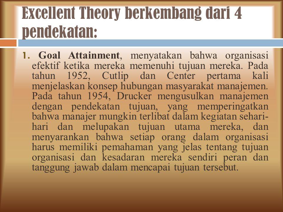 Excellent Theory berkembang dari 4 pendekatan: 1.