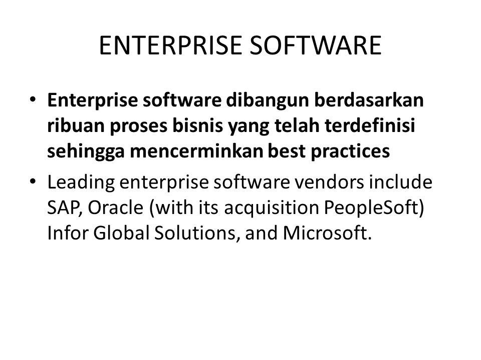 ENTERPRISE SOFTWARE Enterprise software dibangun berdasarkan ribuan proses bisnis yang telah terdefinisi sehingga mencerminkan best practices Leading