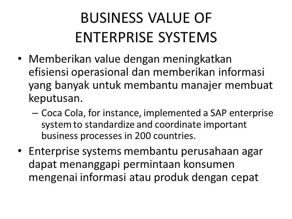BUSINESS VALUE OF ENTERPRISE SYSTEMS Memberikan value dengan meningkatkan efisiensi operasional dan memberikan informasi yang banyak untuk membantu ma