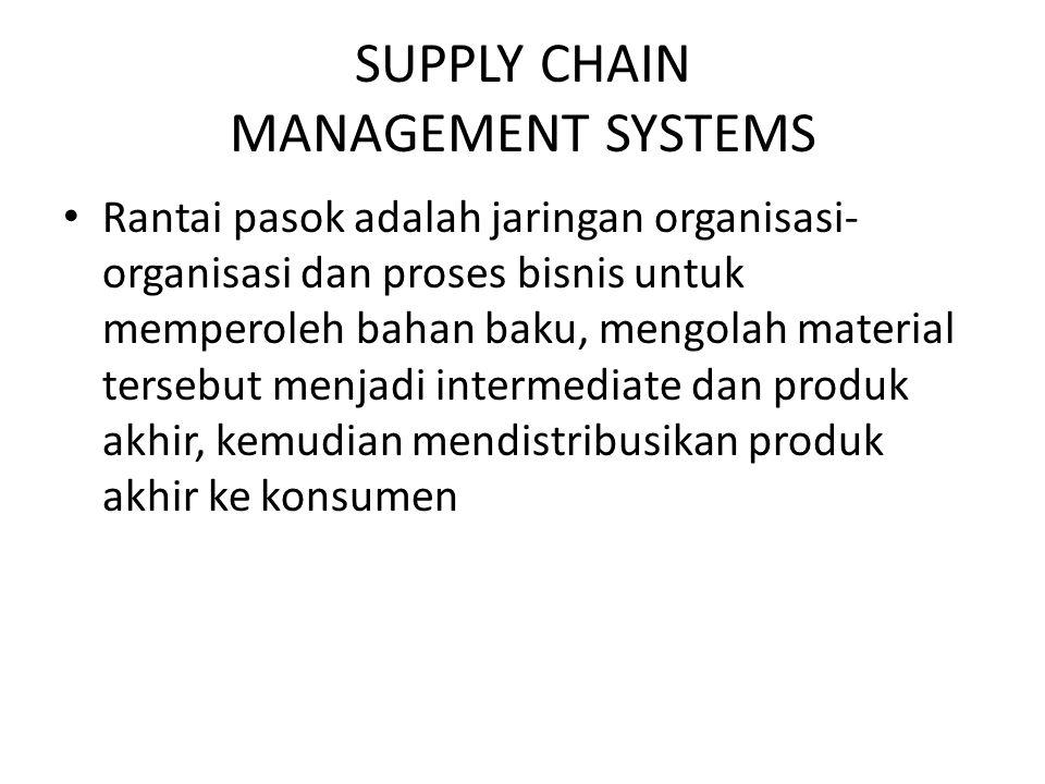 SUPPLY CHAIN MANAGEMENT SYSTEMS Rantai pasok adalah jaringan organisasi- organisasi dan proses bisnis untuk memperoleh bahan baku, mengolah material t