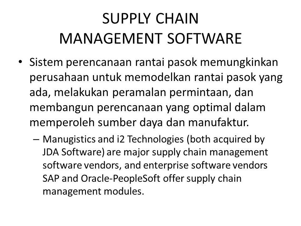 SUPPLY CHAIN MANAGEMENT SOFTWARE Sistem perencanaan rantai pasok memungkinkan perusahaan untuk memodelkan rantai pasok yang ada, melakukan peramalan p