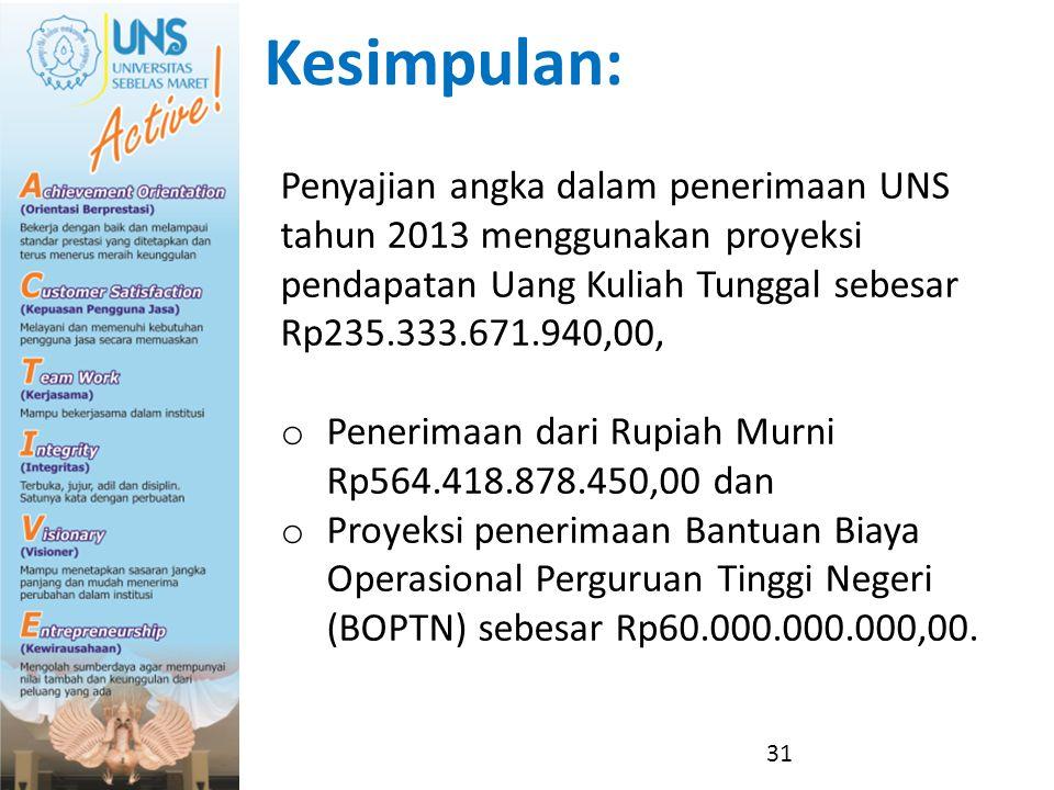 Kesimpulan: Penyajian angka dalam penerimaan UNS tahun 2013 menggunakan proyeksi pendapatan Uang Kuliah Tunggal sebesar Rp235.333.671.940,00, o Peneri