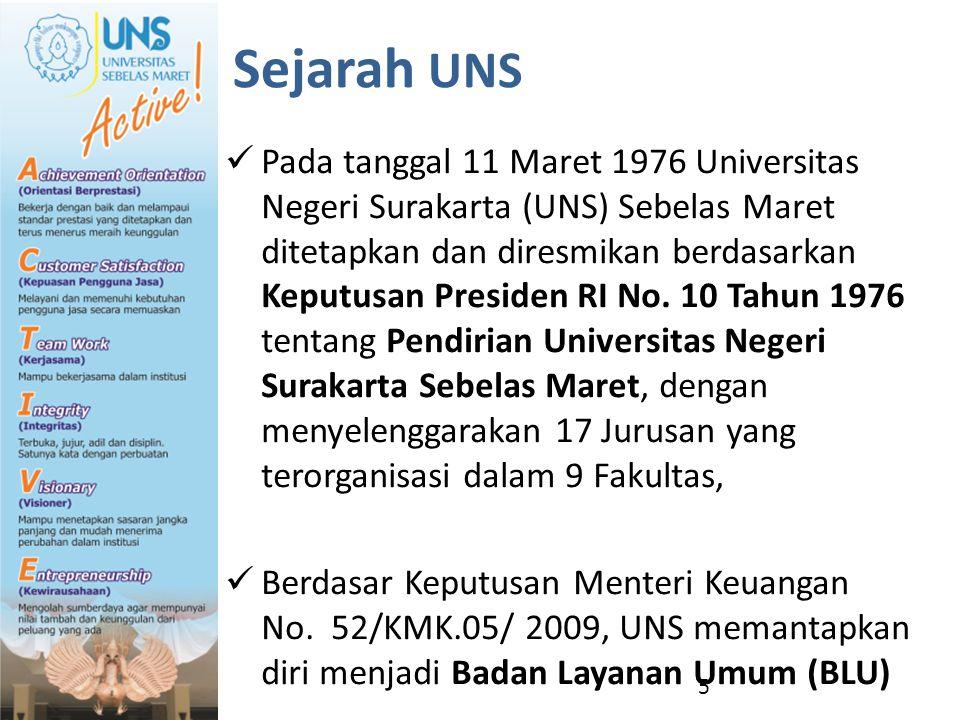 Sejarah UNS 5 Pada tanggal 11 Maret 1976 Universitas Negeri Surakarta (UNS) Sebelas Maret ditetapkan dan diresmikan berdasarkan Keputusan Presiden RI
