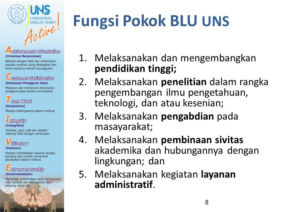 Fungsi Pokok BLU UNS 1.Melaksanakan dan mengembangkan pendidikan tinggi; 2.Melaksanakan penelitian dalam rangka pengembangan ilmu pengetahuan, teknolo