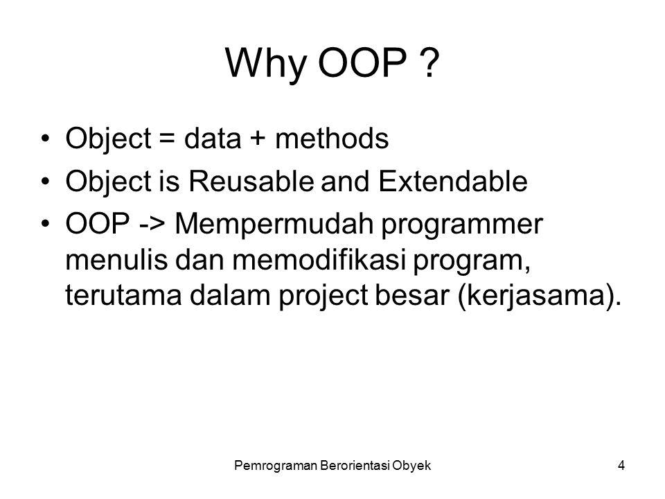 Pemrograman Berorientasi Obyek3 What is OOP? Object –Semua yang dapat kita lihat di bumi adalah obyek –Adalah penyusun dasar (basic building block) da