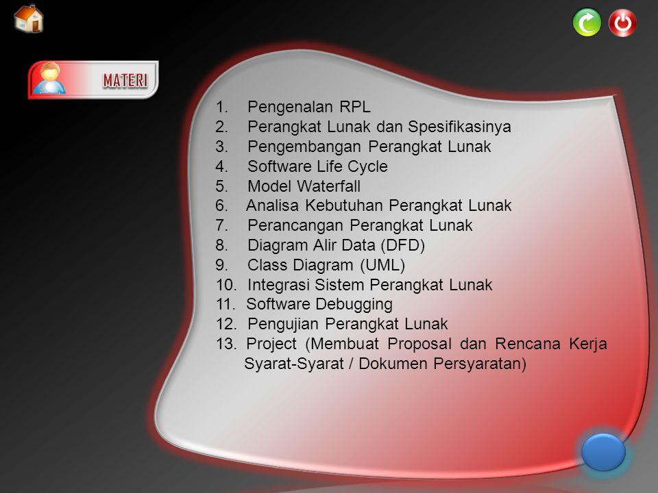 1. Pengenalan RPL 2. Perangkat Lunak dan Spesifikasinya 3. Pengembangan Perangkat Lunak 4. Software Life Cycle 5. Model Waterfall 6. Analisa Kebutuhan