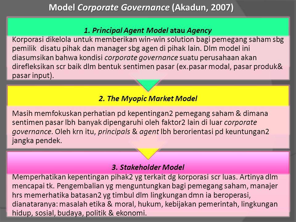 Model Corporate Governance (Akadun, 2007) 3. Stakeholder Model Memperhatikan kepentingan pihak2 yg terkait dg korporasi scr luas. Artinya dlm mencapai