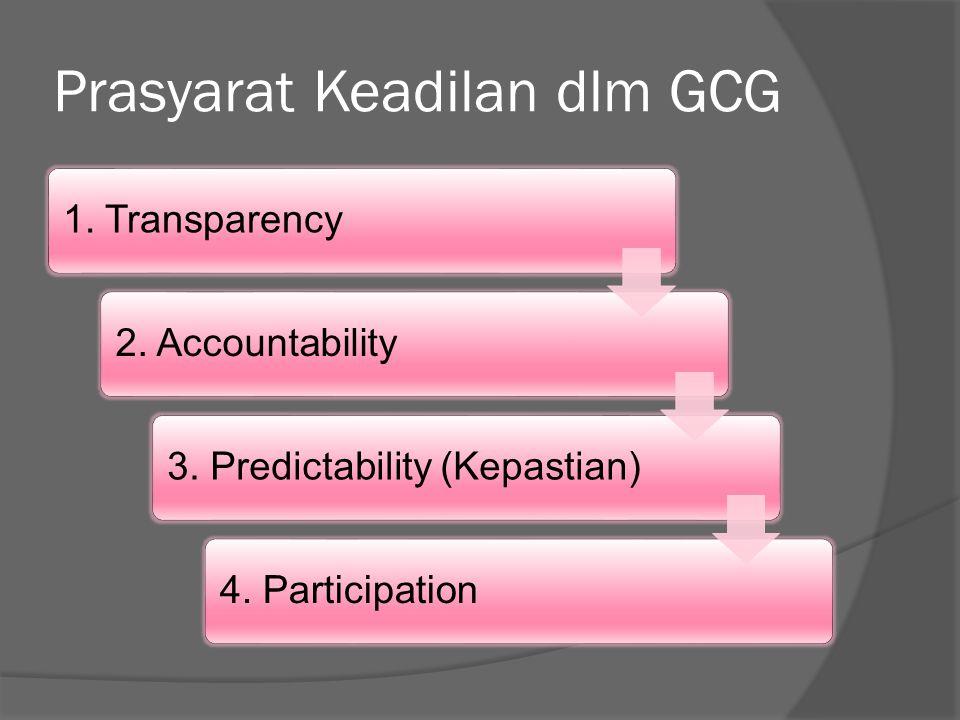 Prasyarat Keadilan dlm GCG 1. Transparency2. Accountability3. Predictability (Kepastian)4. Participation