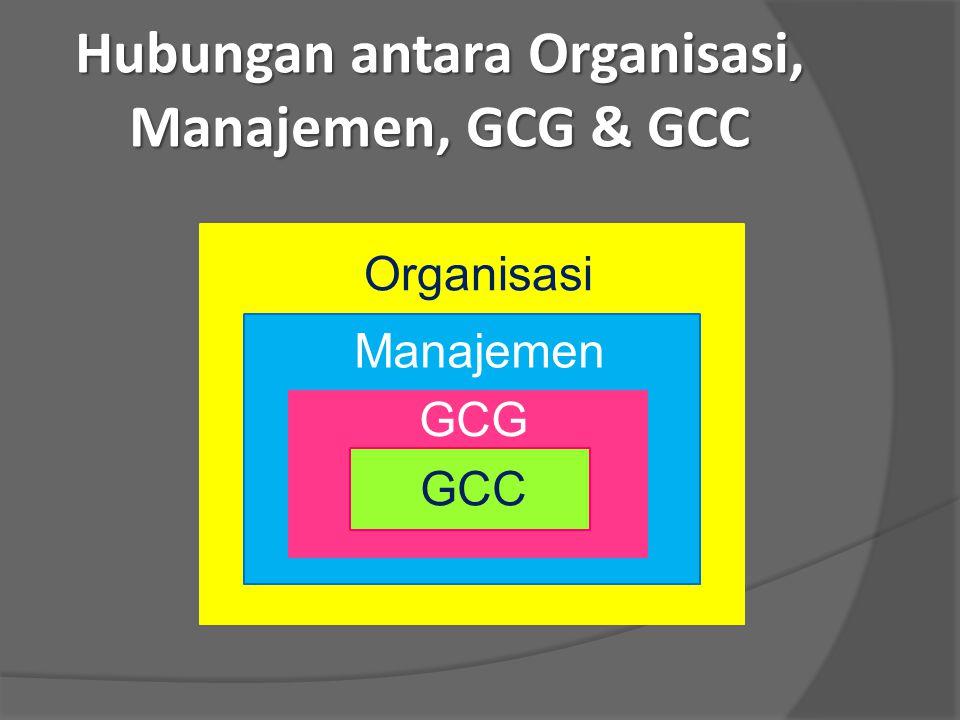 Hubungan antara Organisasi, Manajemen, GCG & GCC Organisasi Manajemen GCG GCC