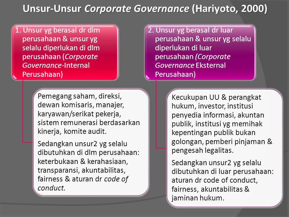 Unsur-Unsur Corporate Governance (Hariyoto, 2000) 1. Unsur yg berasal dr dlm perusahaan & unsur yg selalu diperlukan di dlm perusahaan (Corporate Gove