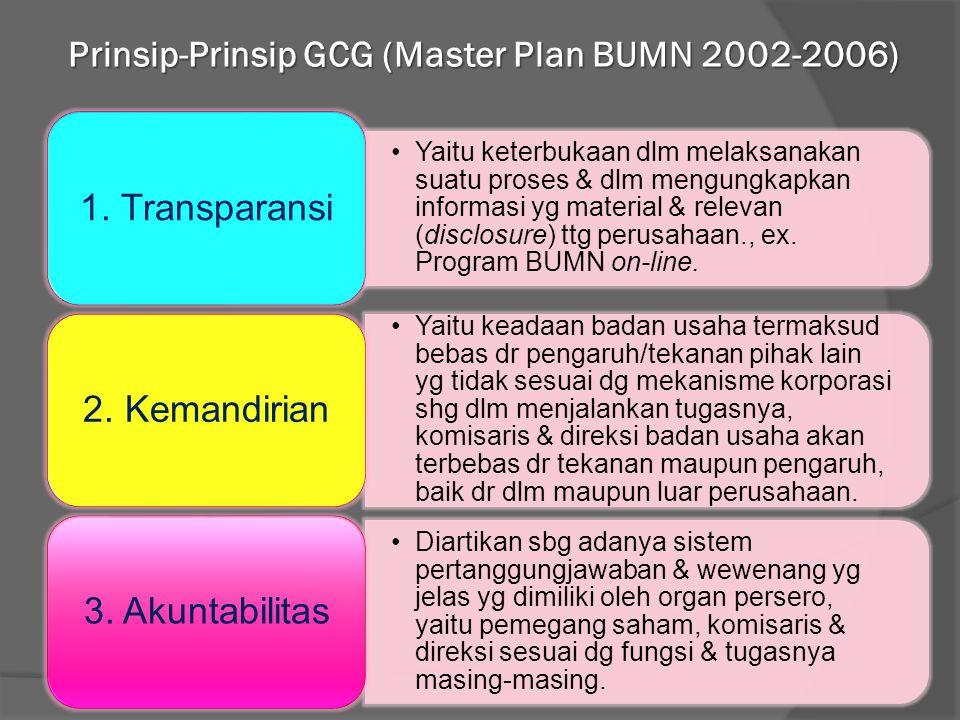 Prinsip-Prinsip GCG (Master Plan BUMN 2002-2006) Yaitu keterbukaan dlm melaksanakan suatu proses & dlm mengungkapkan informasi yg material & relevan (
