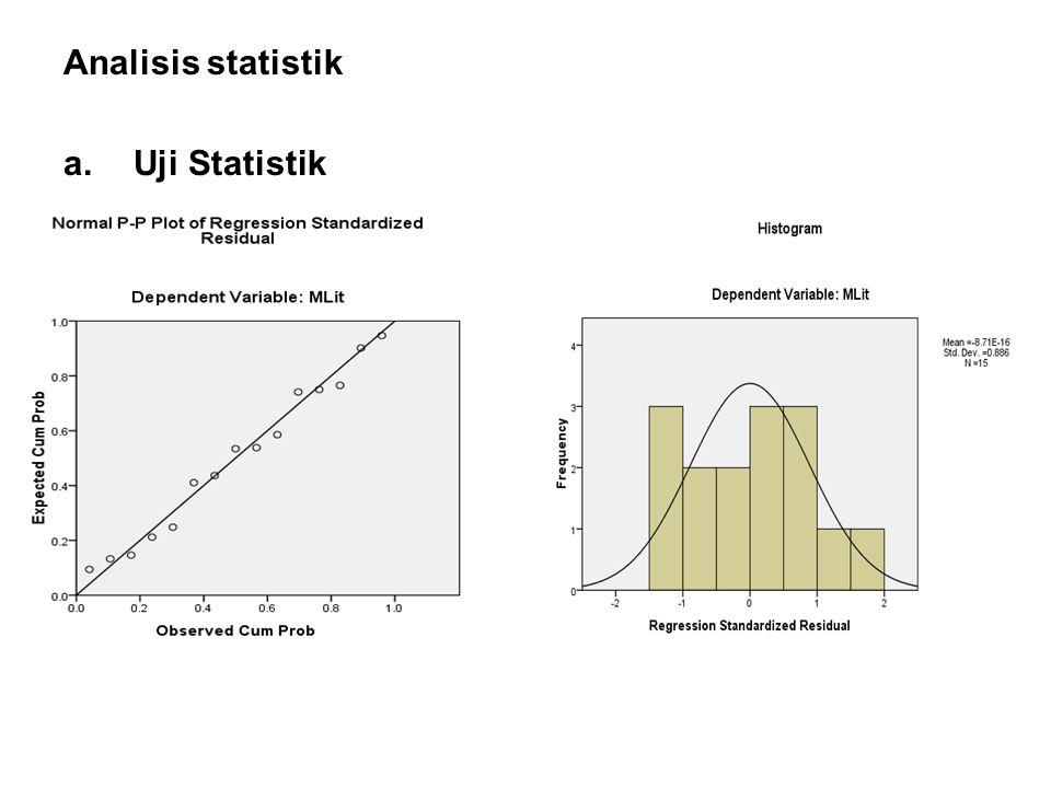 Analisis statistik a.Uji Statistik