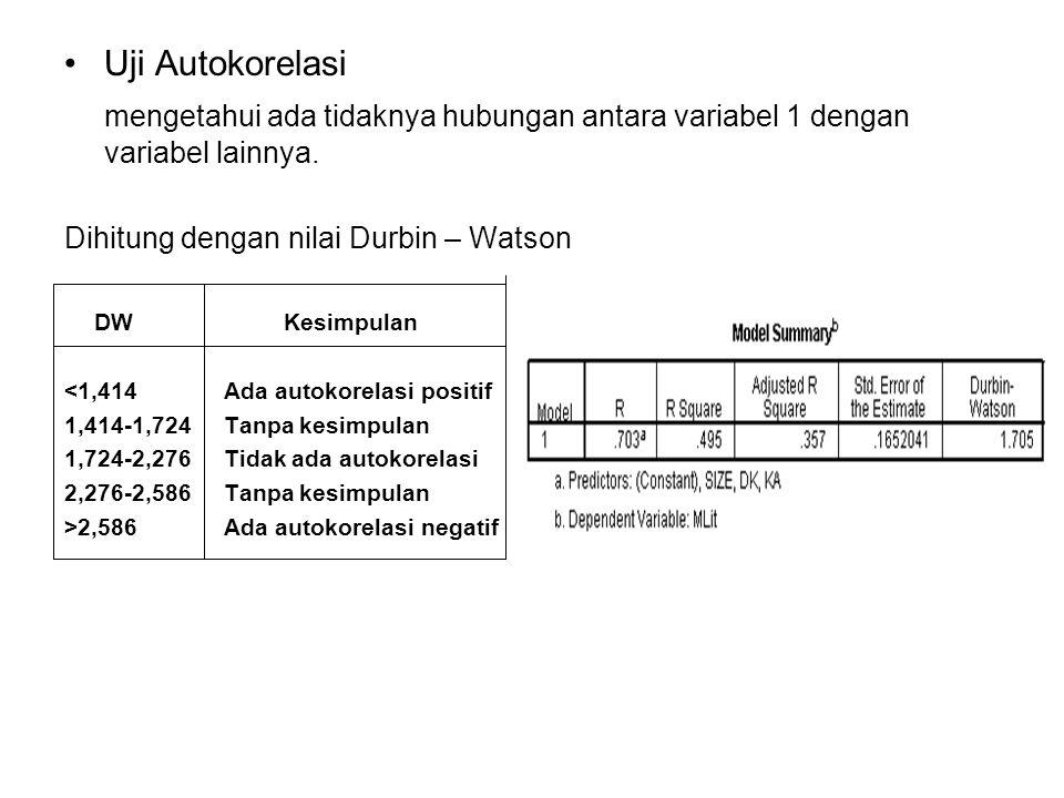 Uji Autokorelasi mengetahui ada tidaknya hubungan antara variabel 1 dengan variabel lainnya.