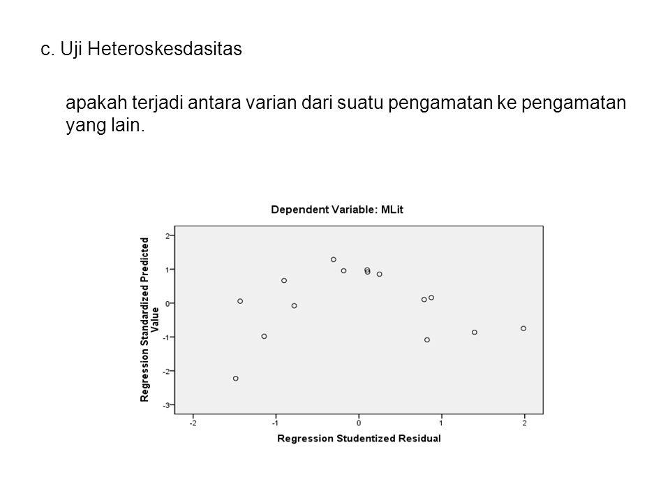 c. Uji Heteroskesdasitas apakah terjadi antara varian dari suatu pengamatan ke pengamatan yang lain.